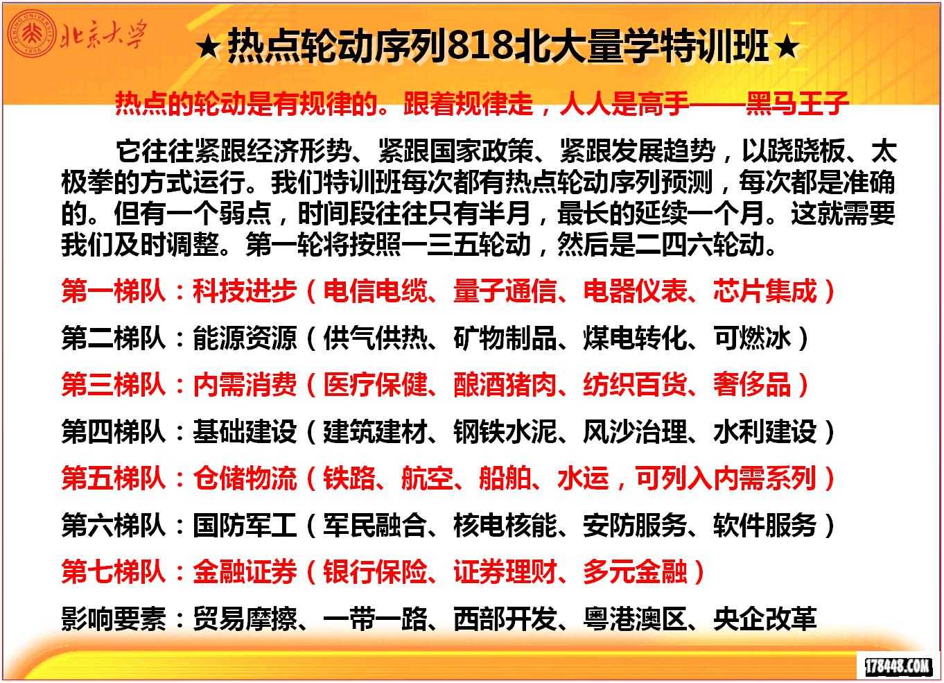 2018-08-18热点轮动序列.png