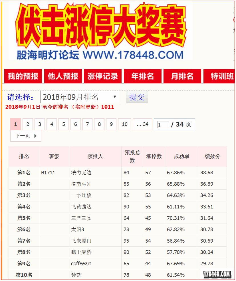 2018-9月涨停冠军.png